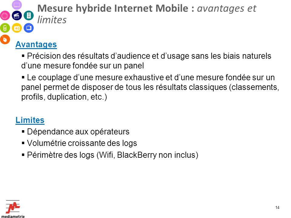 Mesure hybride Internet Mobile : avantages et limites