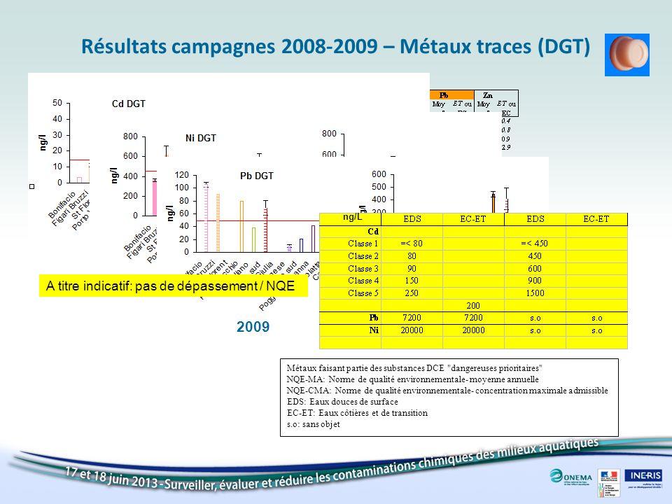 Résultats campagnes 2008-2009 – Métaux traces (DGT)