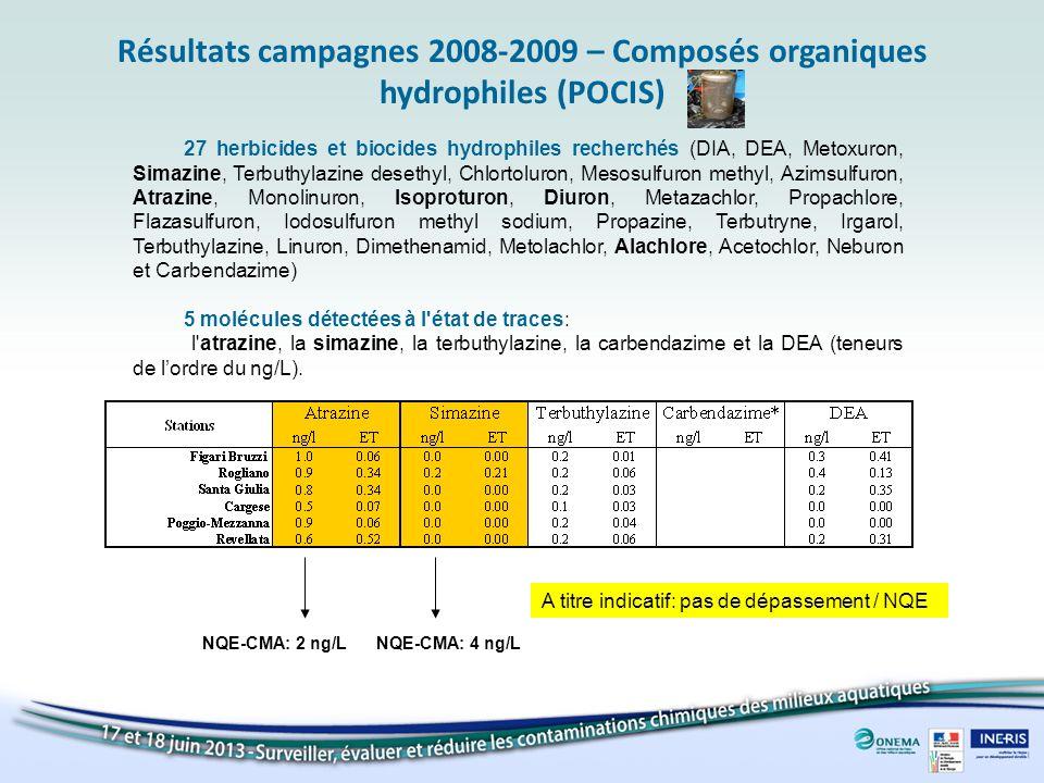 Résultats campagnes 2008-2009 – Composés organiques hydrophiles (POCIS)
