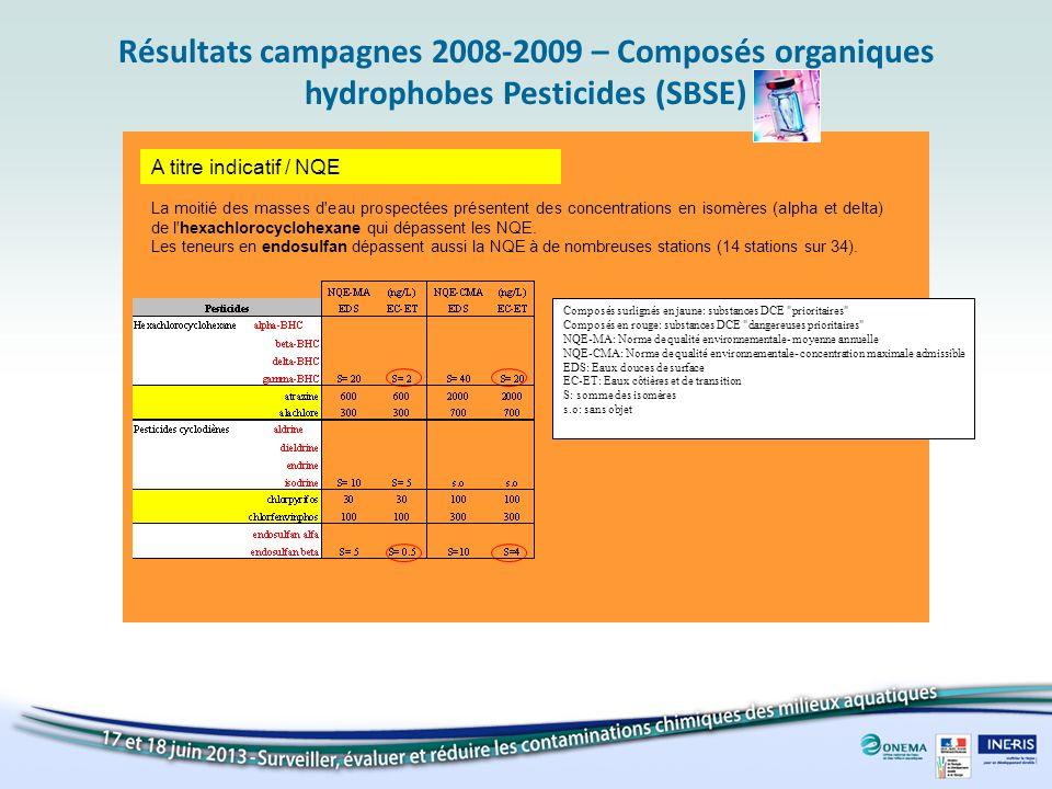 Résultats campagnes 2008-2009 – Composés organiques hydrophobes Pesticides (SBSE)