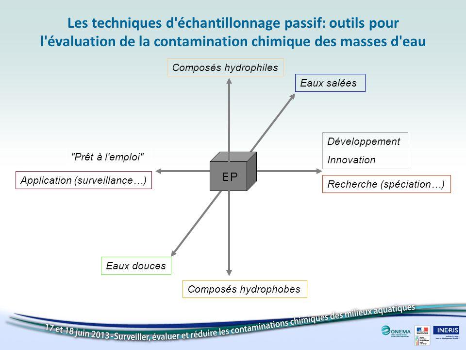 Les techniques d échantillonnage passif: outils pour l évaluation de la contamination chimique des masses d eau