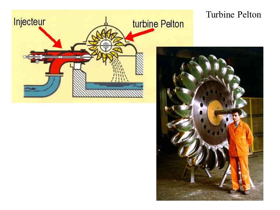 Turbine Pelton