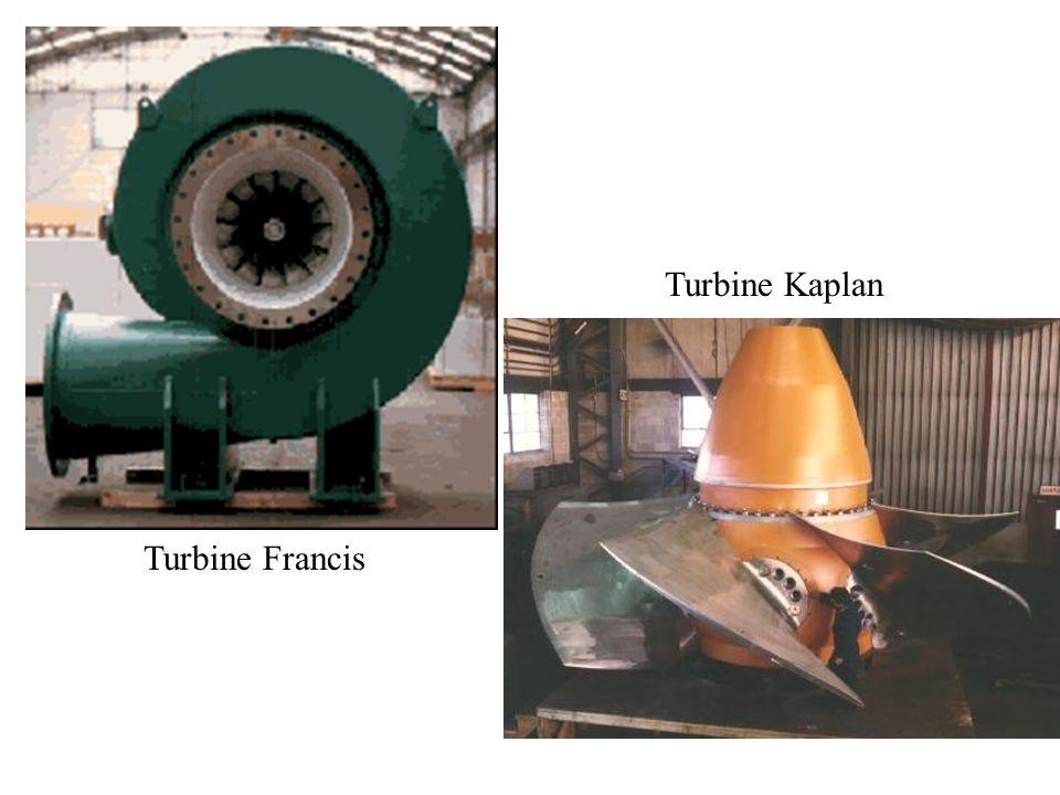 Turbine Kaplan Turbine Francis