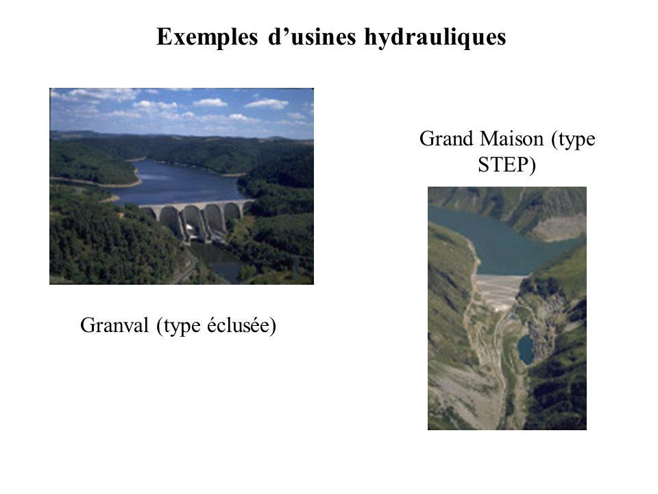 Exemples d'usines hydrauliques