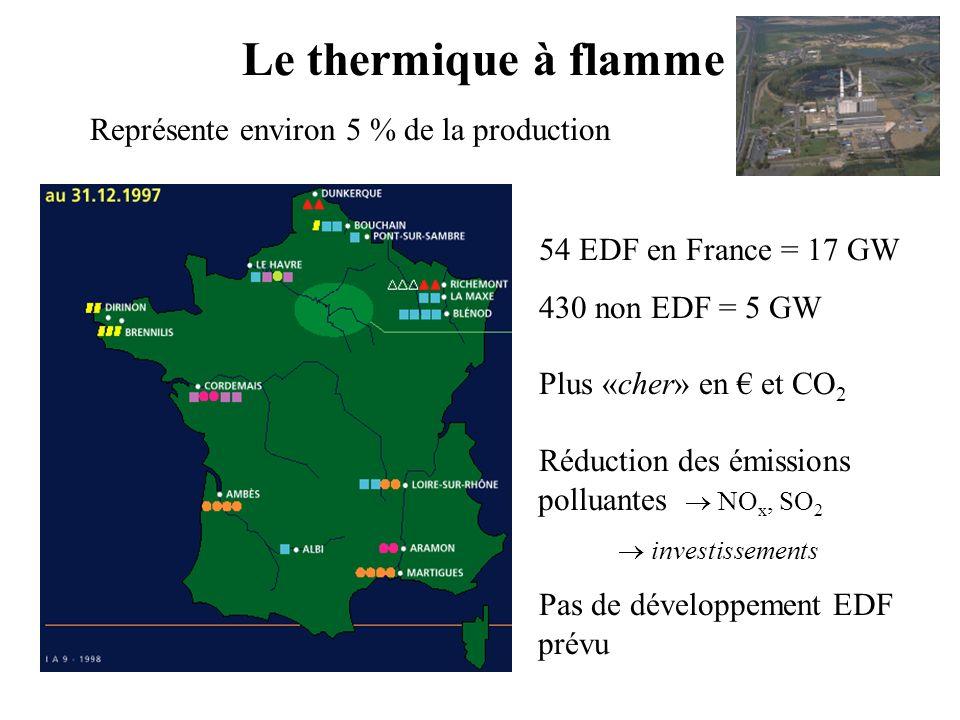 Le thermique à flamme Représente environ 5 % de la production
