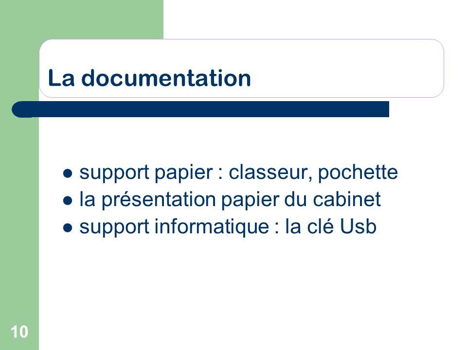 La documentation support papier : classeur, pochette