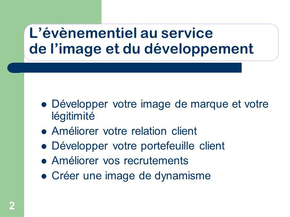 L'évènementiel au service de l'image et du développement