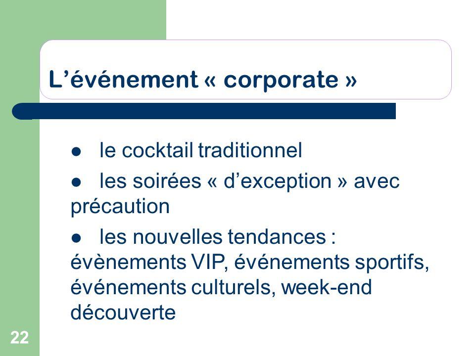 L'événement « corporate »
