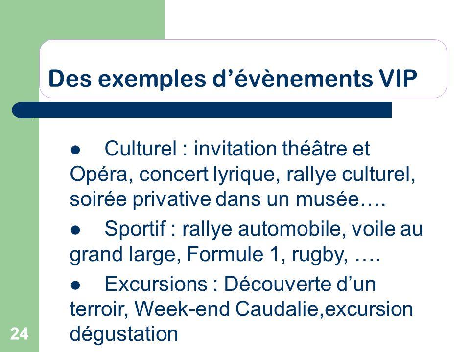 Des exemples d'évènements VIP