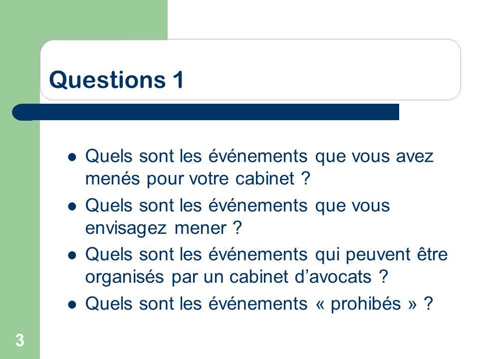 Questions 1 Quels sont les événements que vous avez menés pour votre cabinet Quels sont les événements que vous envisagez mener
