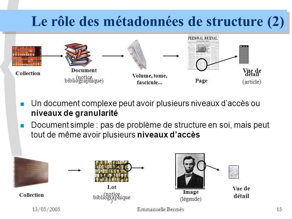 Le rôle des métadonnées de structure (2)