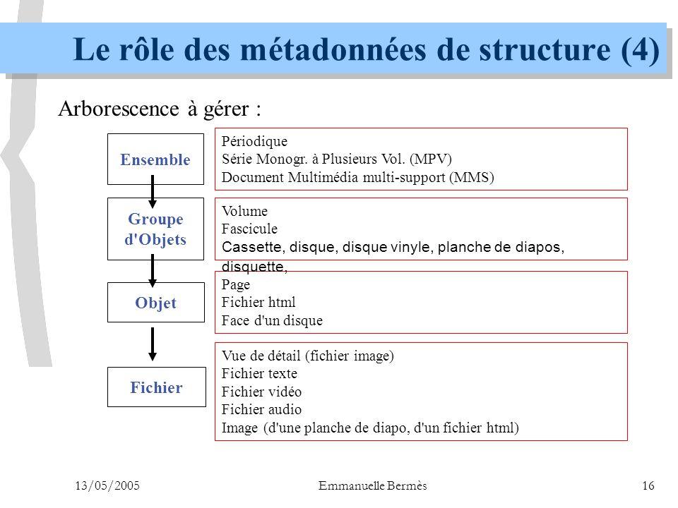 Le rôle des métadonnées de structure (4)