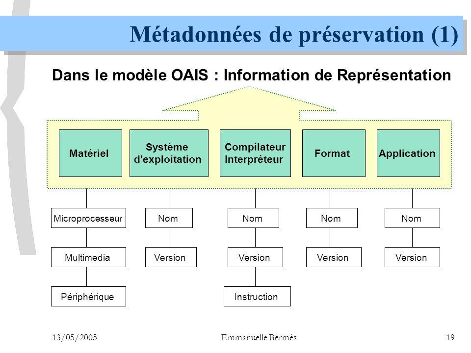 Métadonnées de préservation (1)