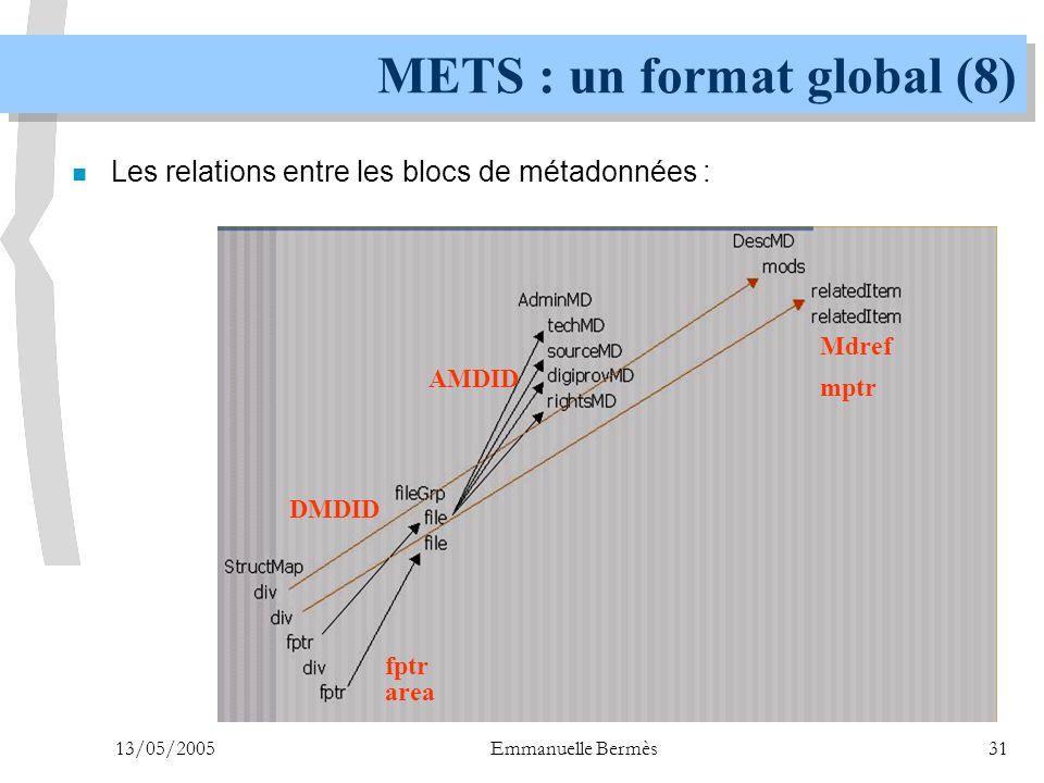 METS : un format global (8)
