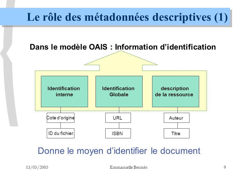 Le rôle des métadonnées descriptives (1)