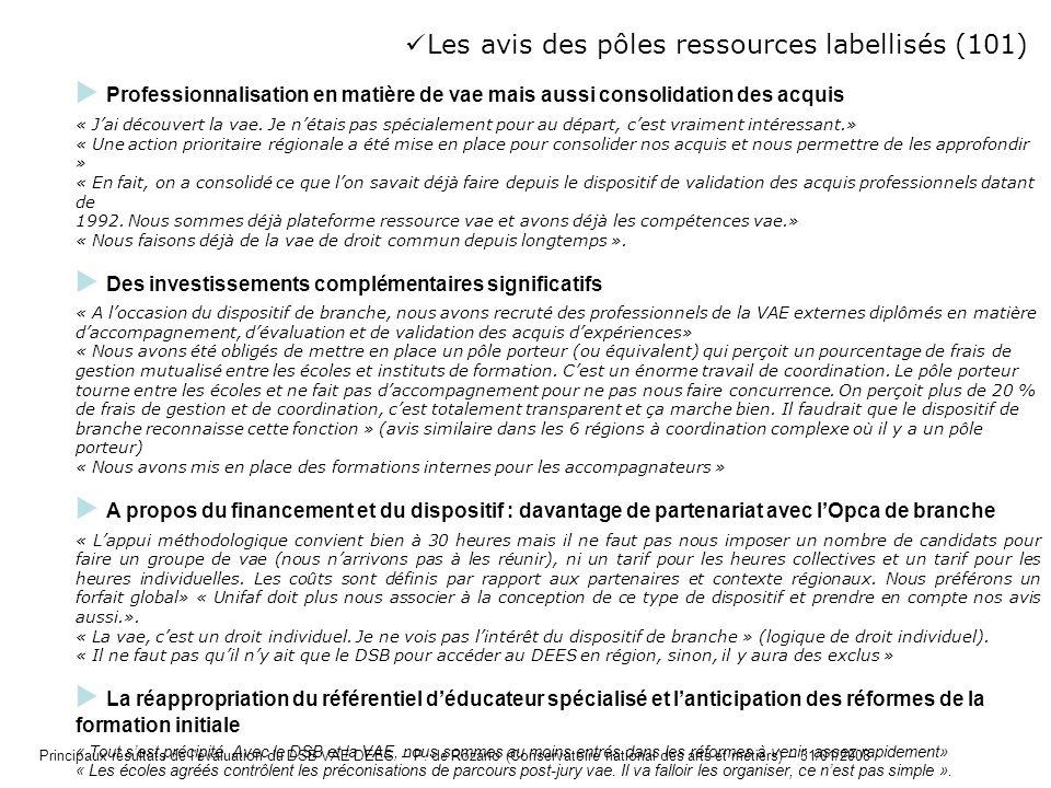Les avis des pôles ressources labellisés (101)