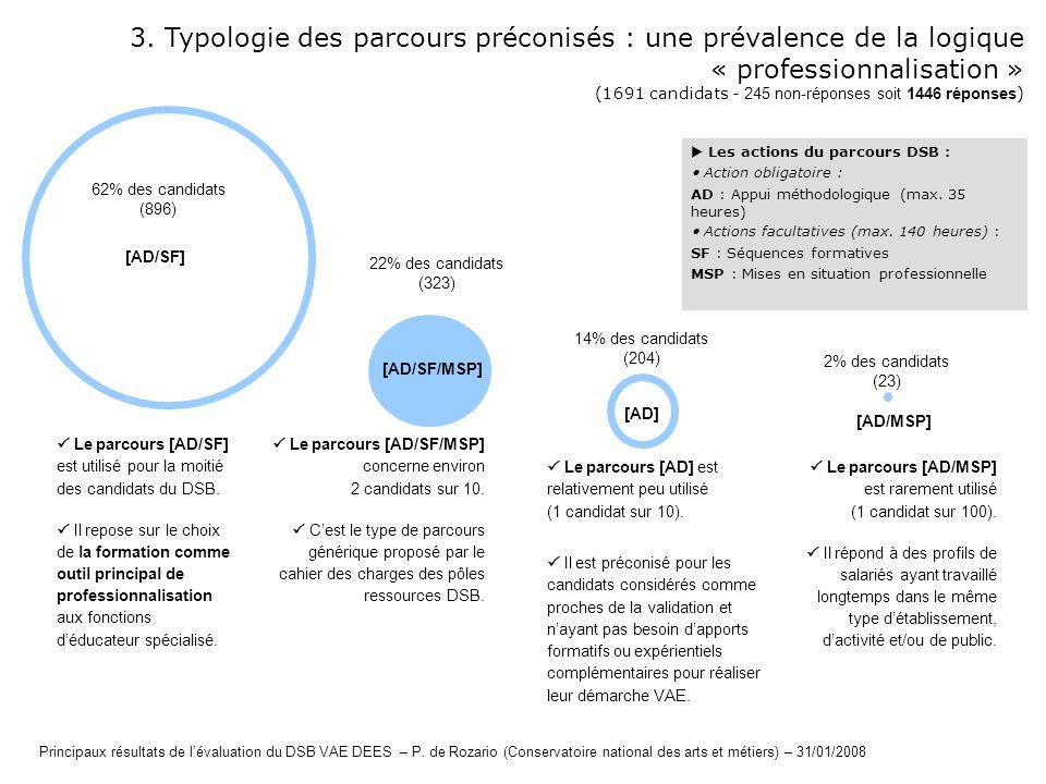 3. Typologie des parcours préconisés : une prévalence de la logique « professionnalisation »