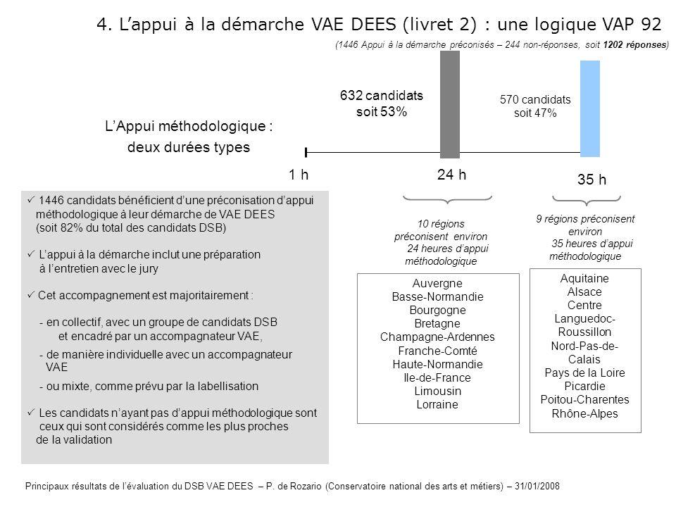 4. L'appui à la démarche VAE DEES (livret 2) : une logique VAP 92
