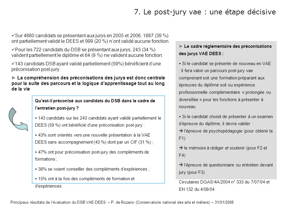 7. Le post-jury vae : une étape décisive