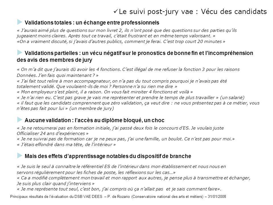 Le suivi post-jury vae : Vécu des candidats