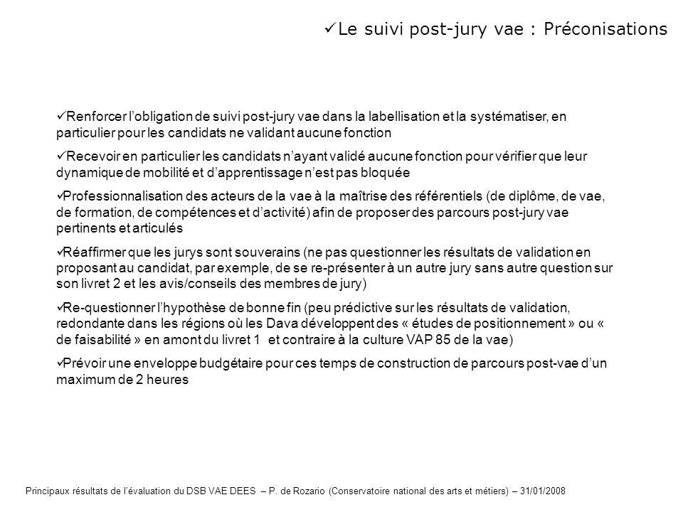 Le suivi post-jury vae : Préconisations