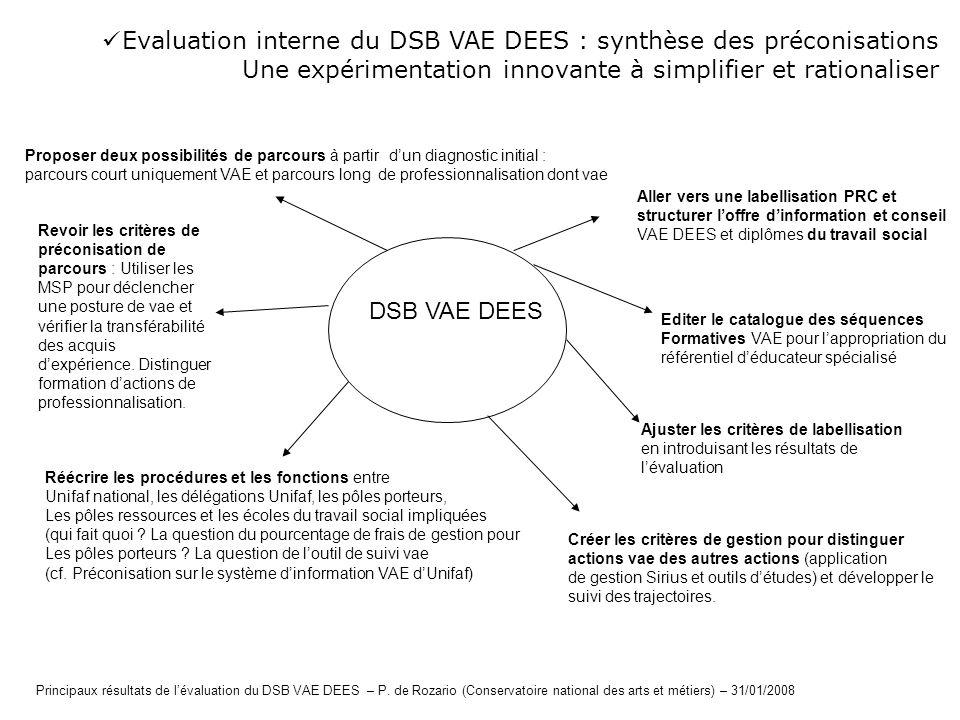 Evaluation interne du DSB VAE DEES : synthèse des préconisations