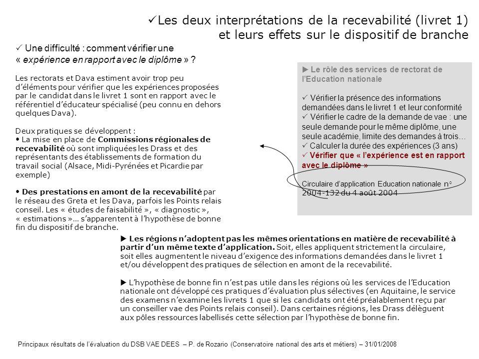 Les deux interprétations de la recevabilité (livret 1)