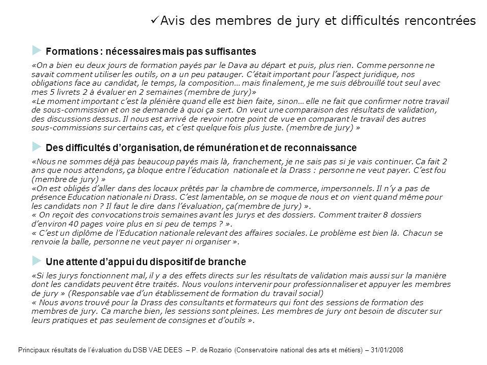 Avis des membres de jury et difficultés rencontrées