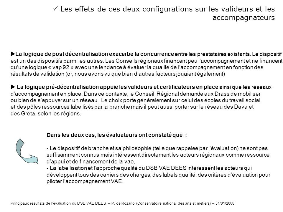 Les effets de ces deux configurations sur les valideurs et les accompagnateurs