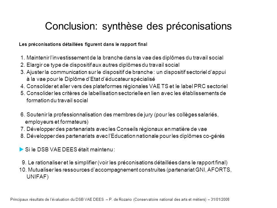 Conclusion: synthèse des préconisations