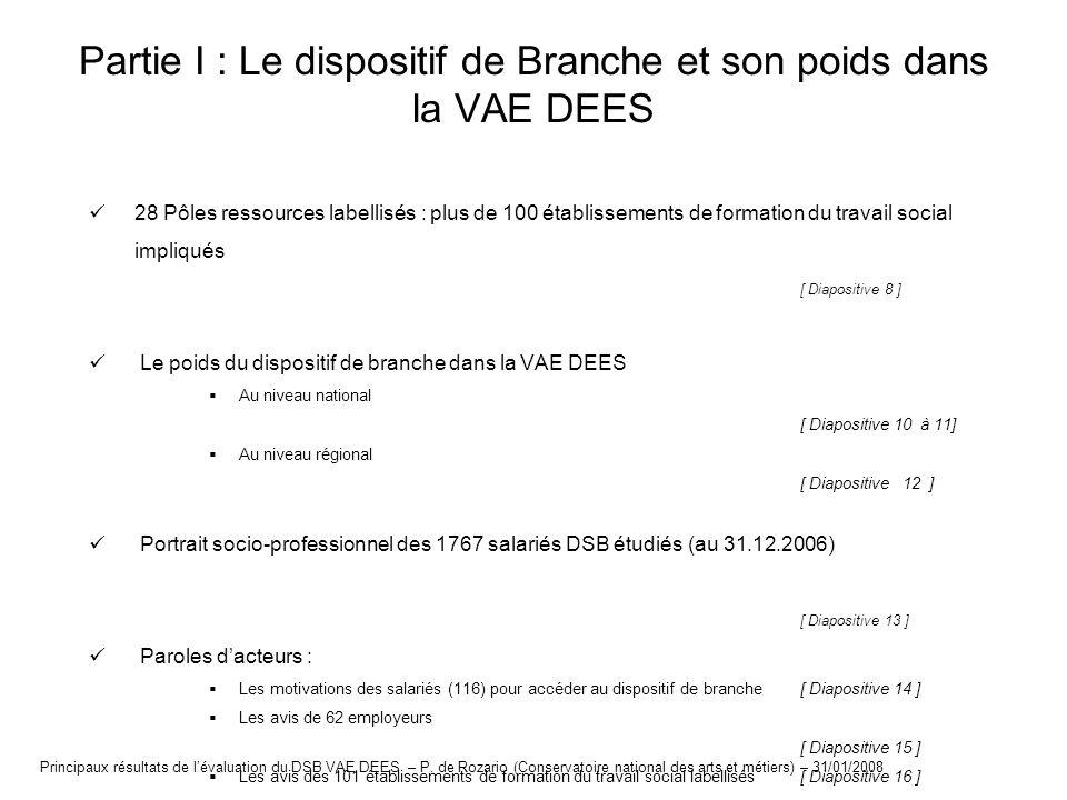 Partie I : Le dispositif de Branche et son poids dans la VAE DEES