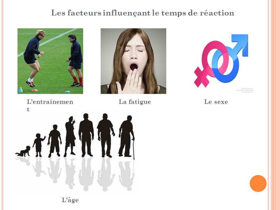 Les facteurs influençant le temps de réaction