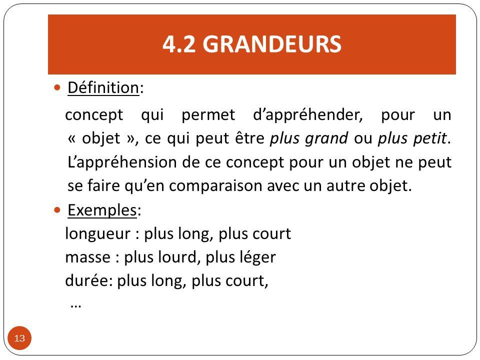 4.2 GRANDEURS Définition:
