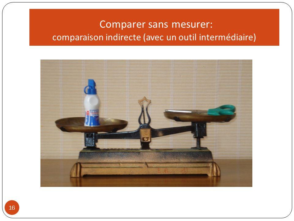 Comparer sans mesurer: comparaison indirecte (avec un outil intermédiaire)