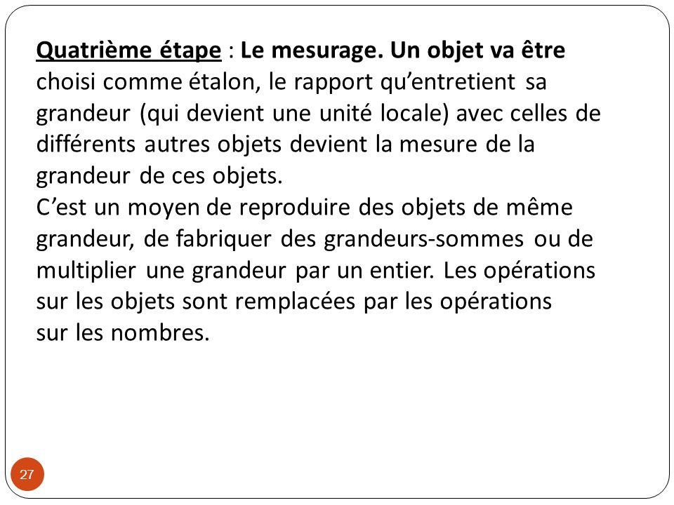 Quatrième étape : Le mesurage. Un objet va être
