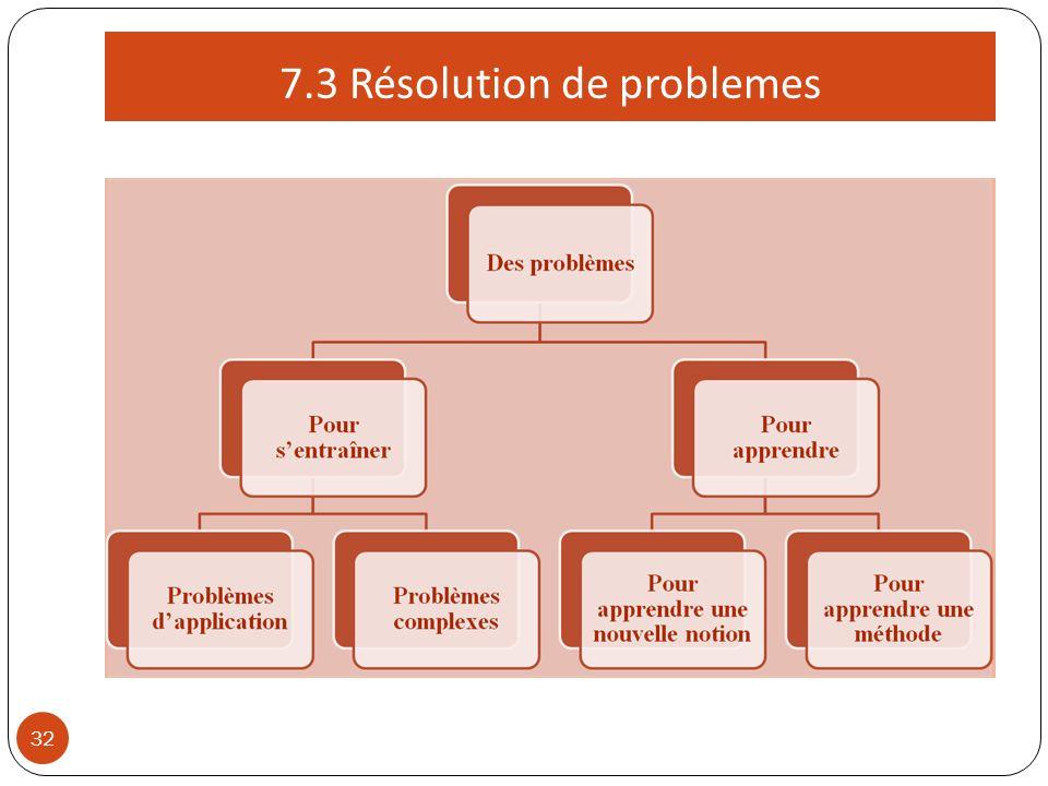 7.3 Résolution de problemes
