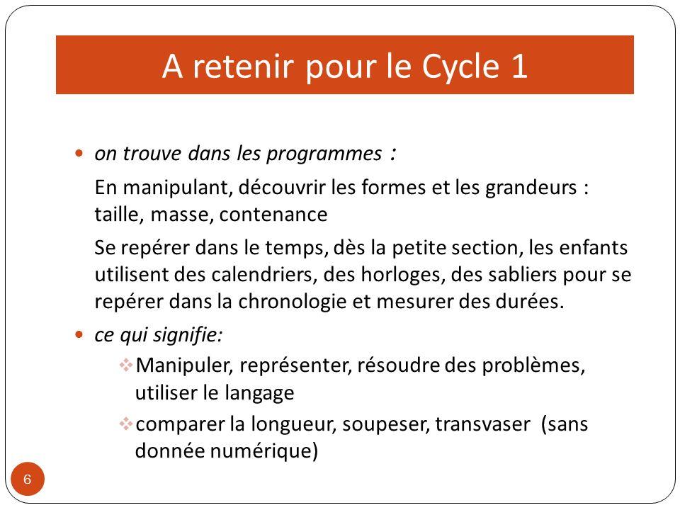 A retenir pour le Cycle 1 on trouve dans les programmes :