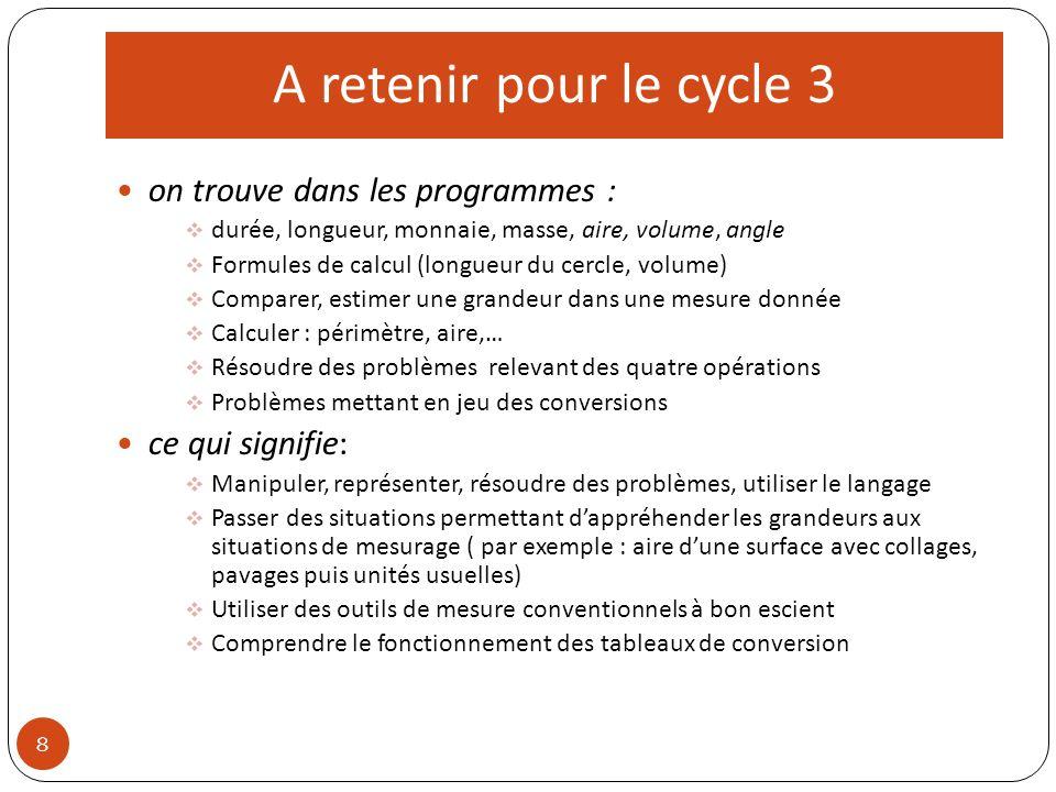 A retenir pour le cycle 3 on trouve dans les programmes :