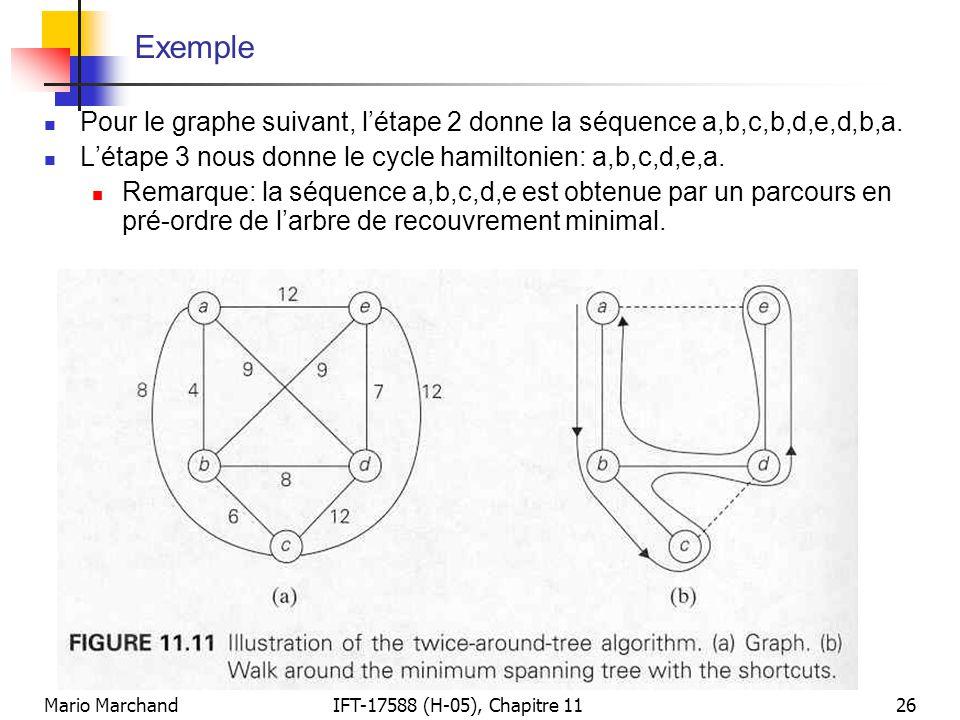 Exemple Pour le graphe suivant, l'étape 2 donne la séquence a,b,c,b,d,e,d,b,a. L'étape 3 nous donne le cycle hamiltonien: a,b,c,d,e,a.