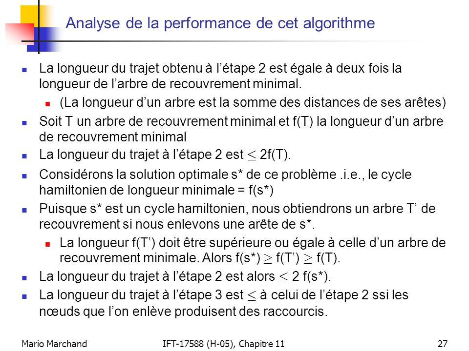 Analyse de la performance de cet algorithme