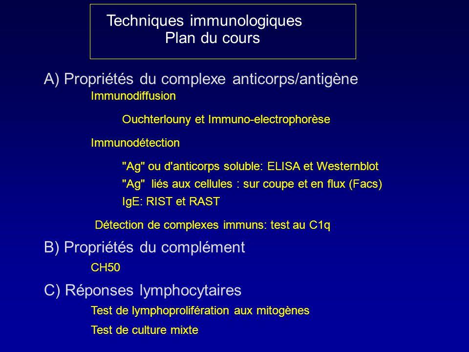 Techniques immunologiques Plan du cours