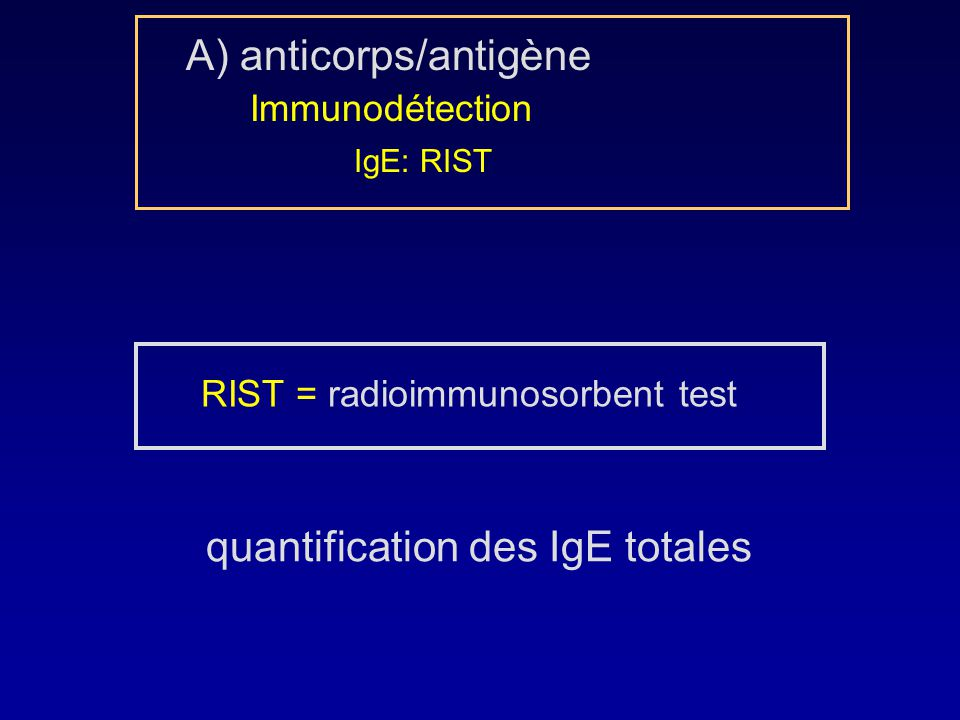 A) anticorps/antigène