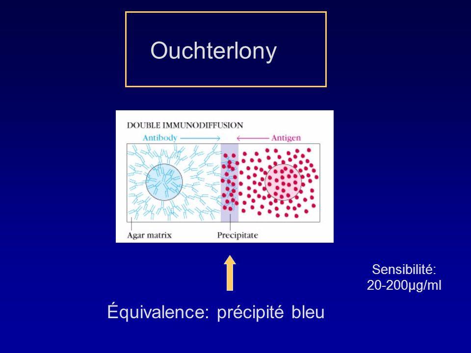 Ouchterlony Sensibilité: 20-200µg/ml Équivalence: précipité bleu