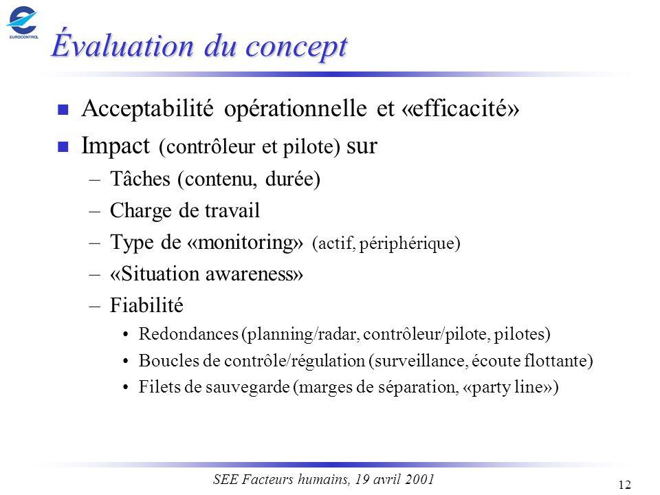 Évaluation du concept Acceptabilité opérationnelle et «efficacité»