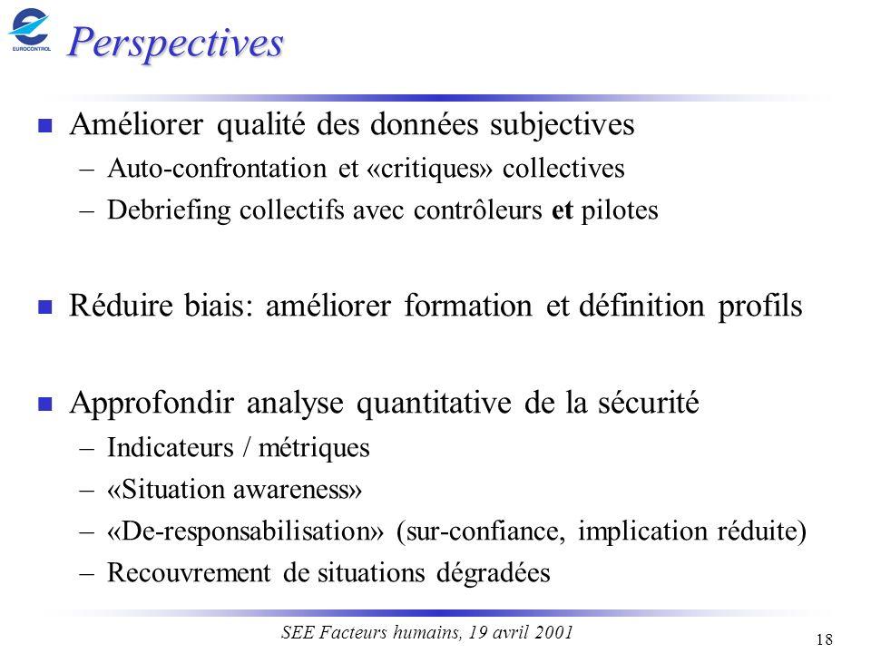 Perspectives Améliorer qualité des données subjectives