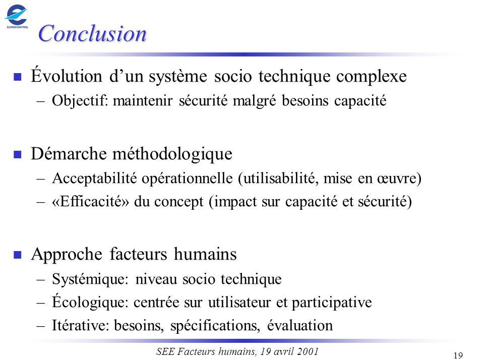 Conclusion Évolution d'un système socio technique complexe