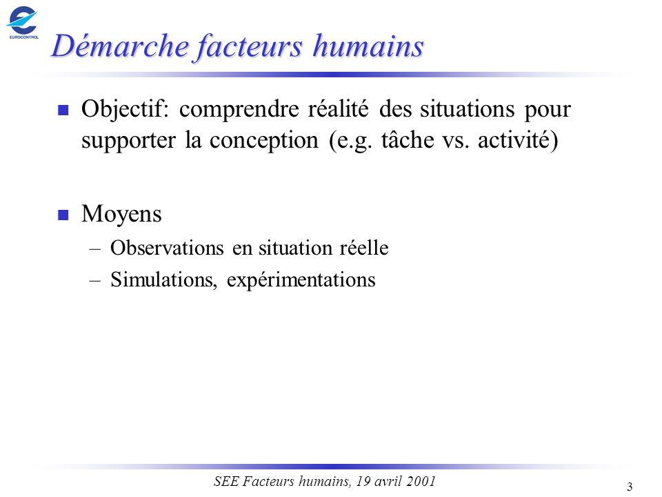 Démarche facteurs humains