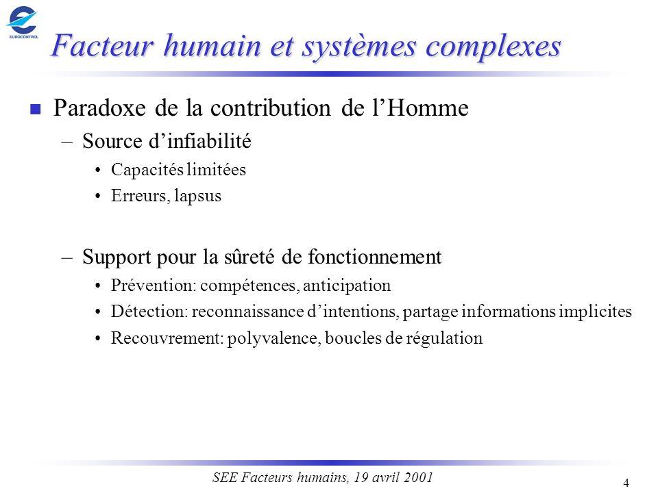 Facteur humain et systèmes complexes
