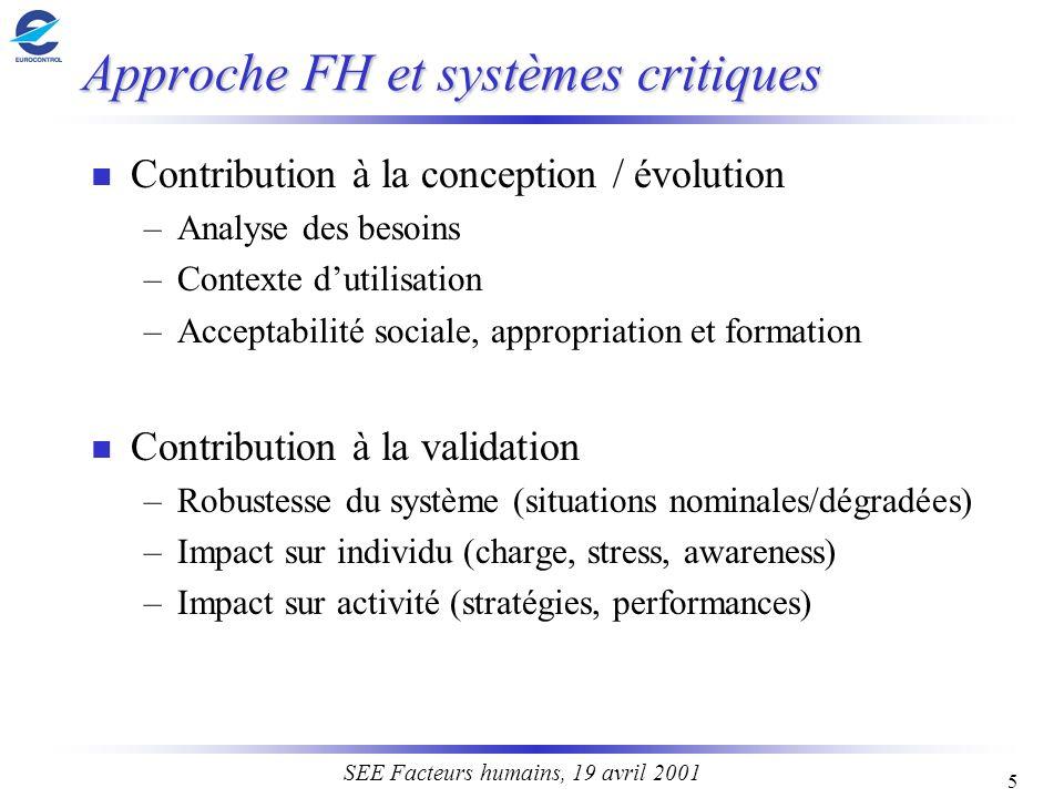 Approche FH et systèmes critiques