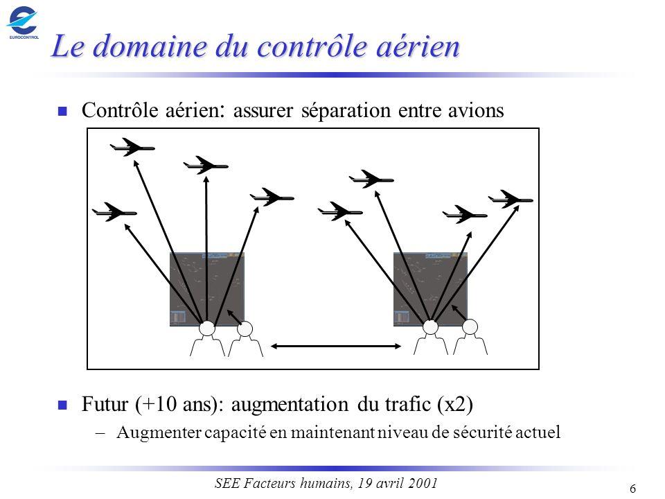 Le domaine du contrôle aérien